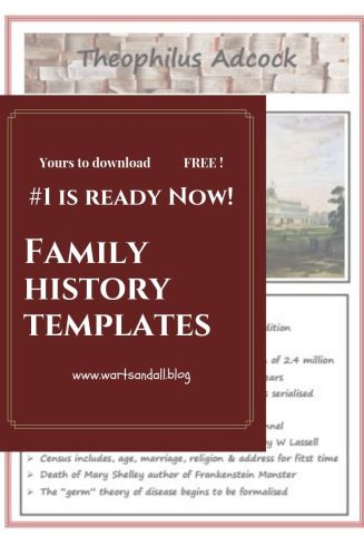 Family history template poster designed for a Pinterest save.