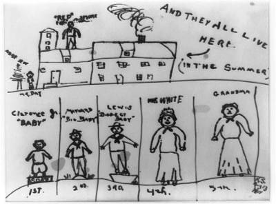 A child's drawing showing members of a family standing in front of a house. Depicting genealogy as a family affair